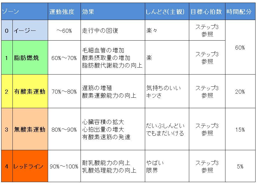 http://roadbike-hikaku.com/images/column/20160617_sinpakusuu_01.jpg